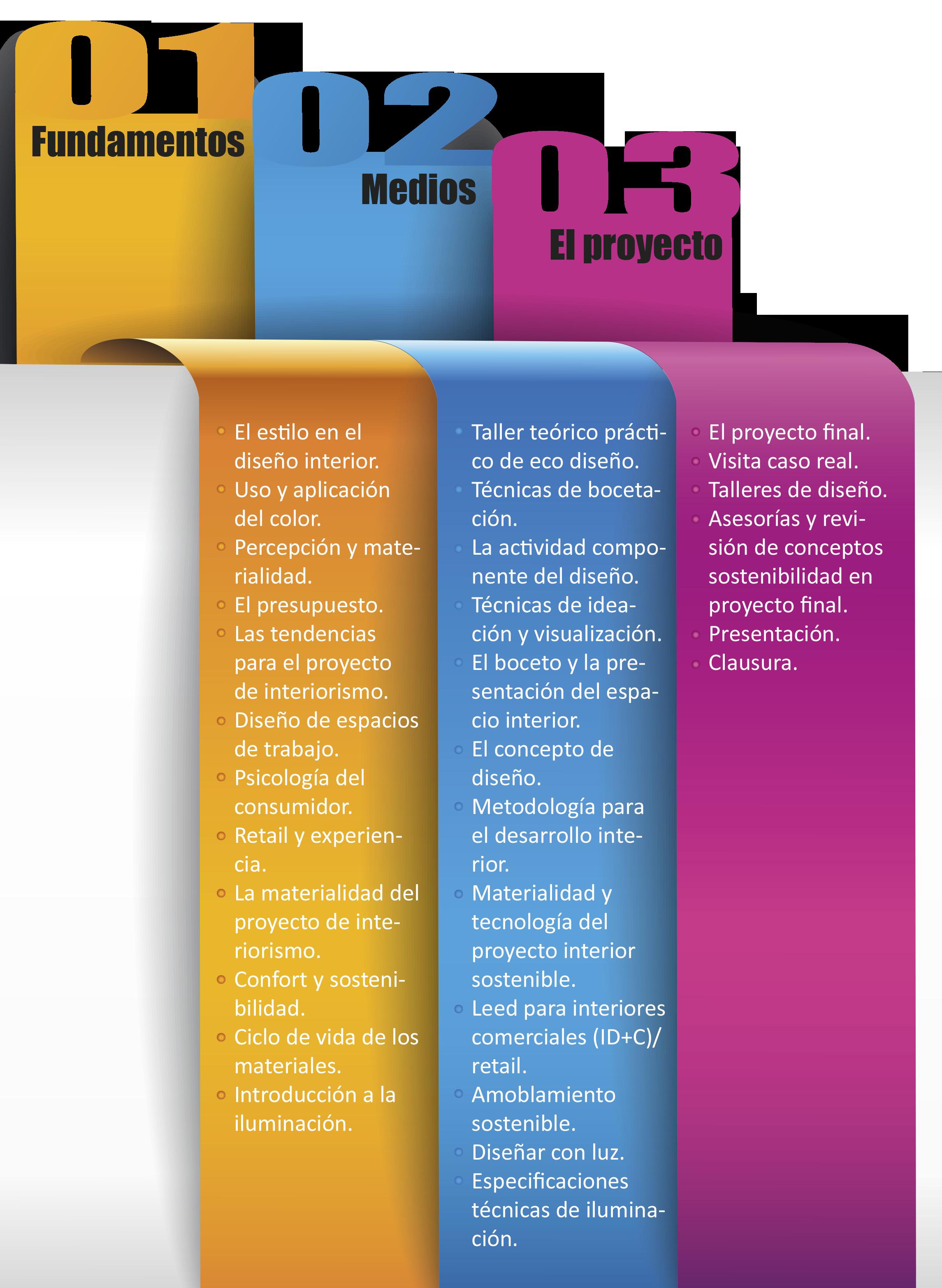 Universidad piloto de colombia diplomado en dise o de for Diplomado en interiorismo