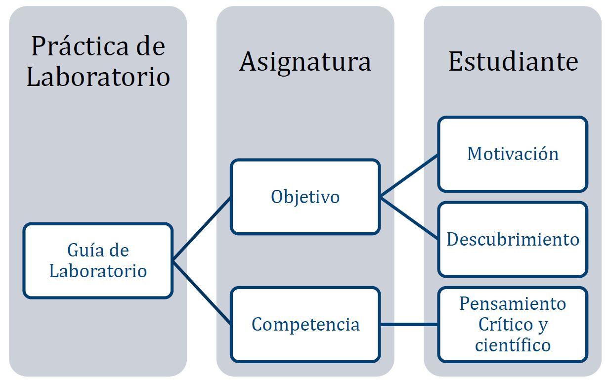 lab-psicologia-1