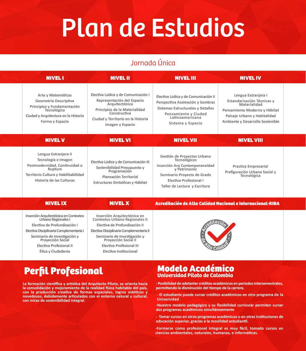 universidad piloto de colombia arquitectura