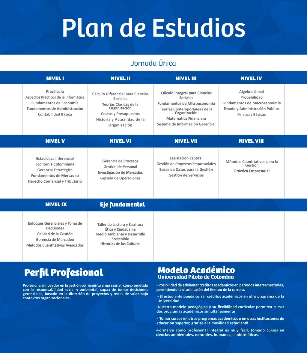 modelo-pe-empresas-upc-17
