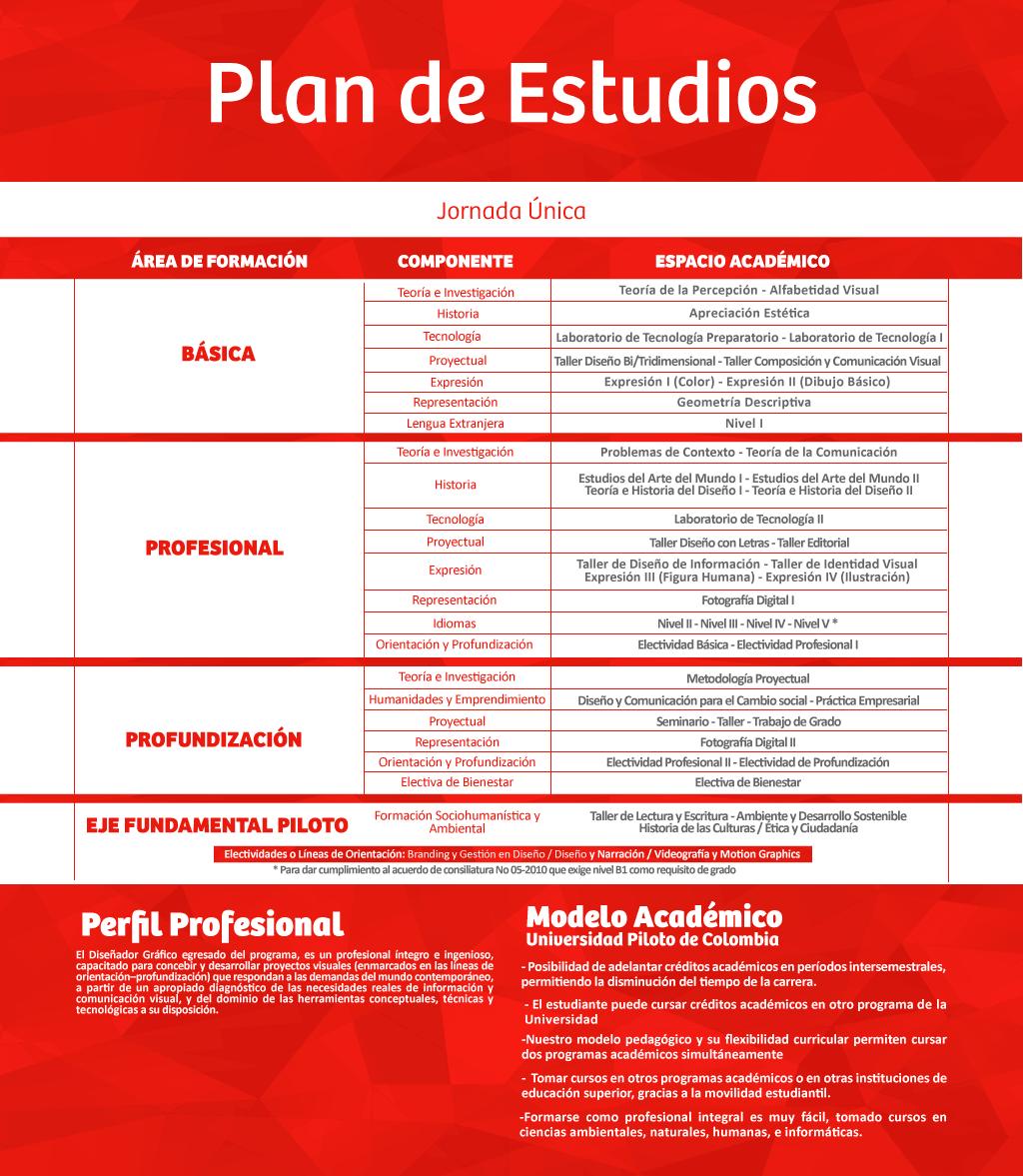 Universidad piloto de colombia dise o gr fico for Diseno grafico universidades