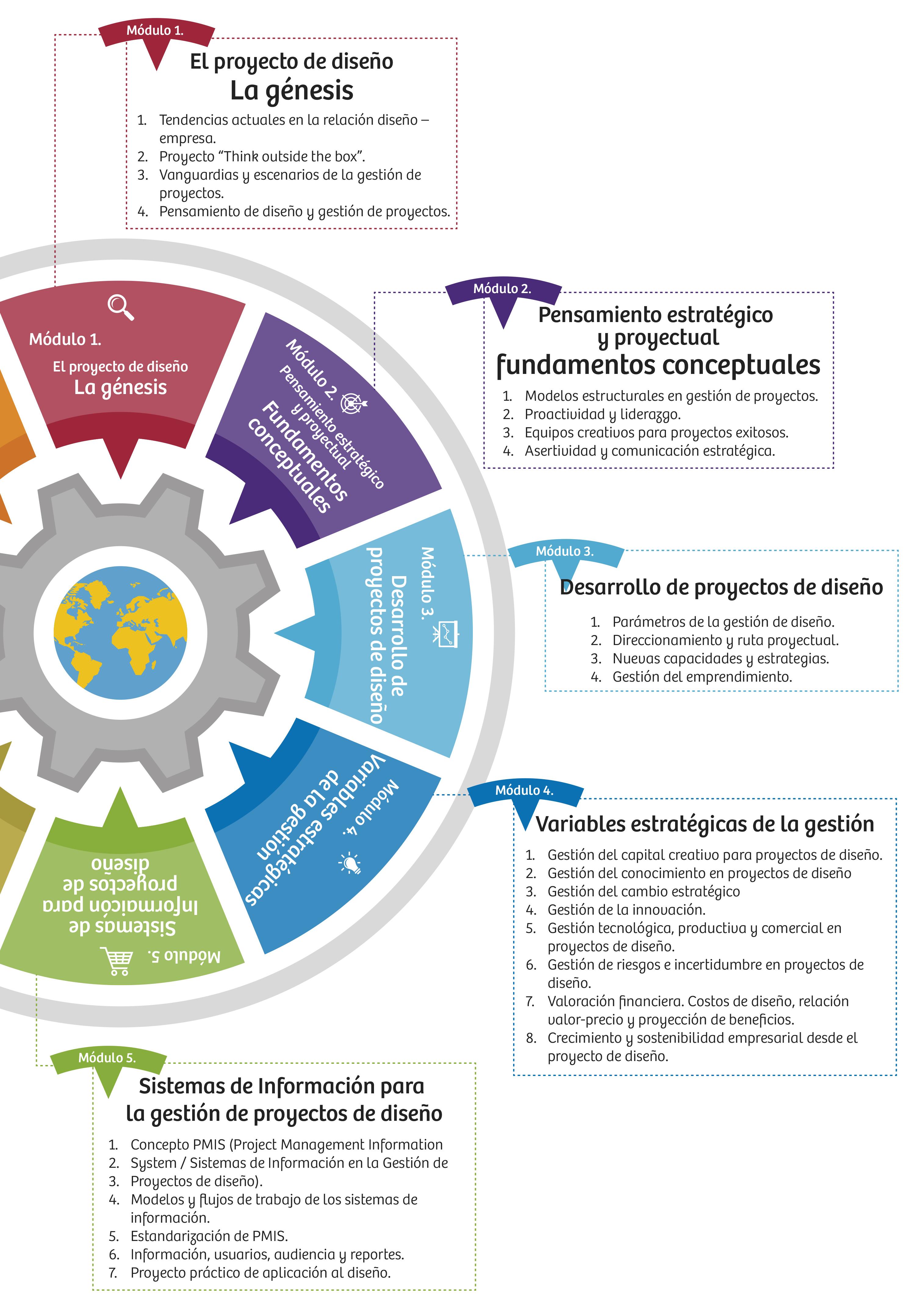 Universidad Piloto De Colombia Diplomado En Gesti N