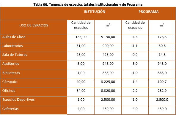 Infraestructura_Piloto