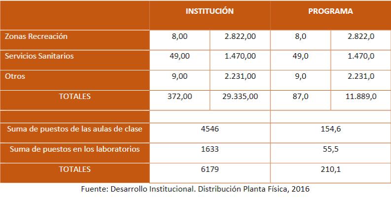 Infraestructura_Piloto_1