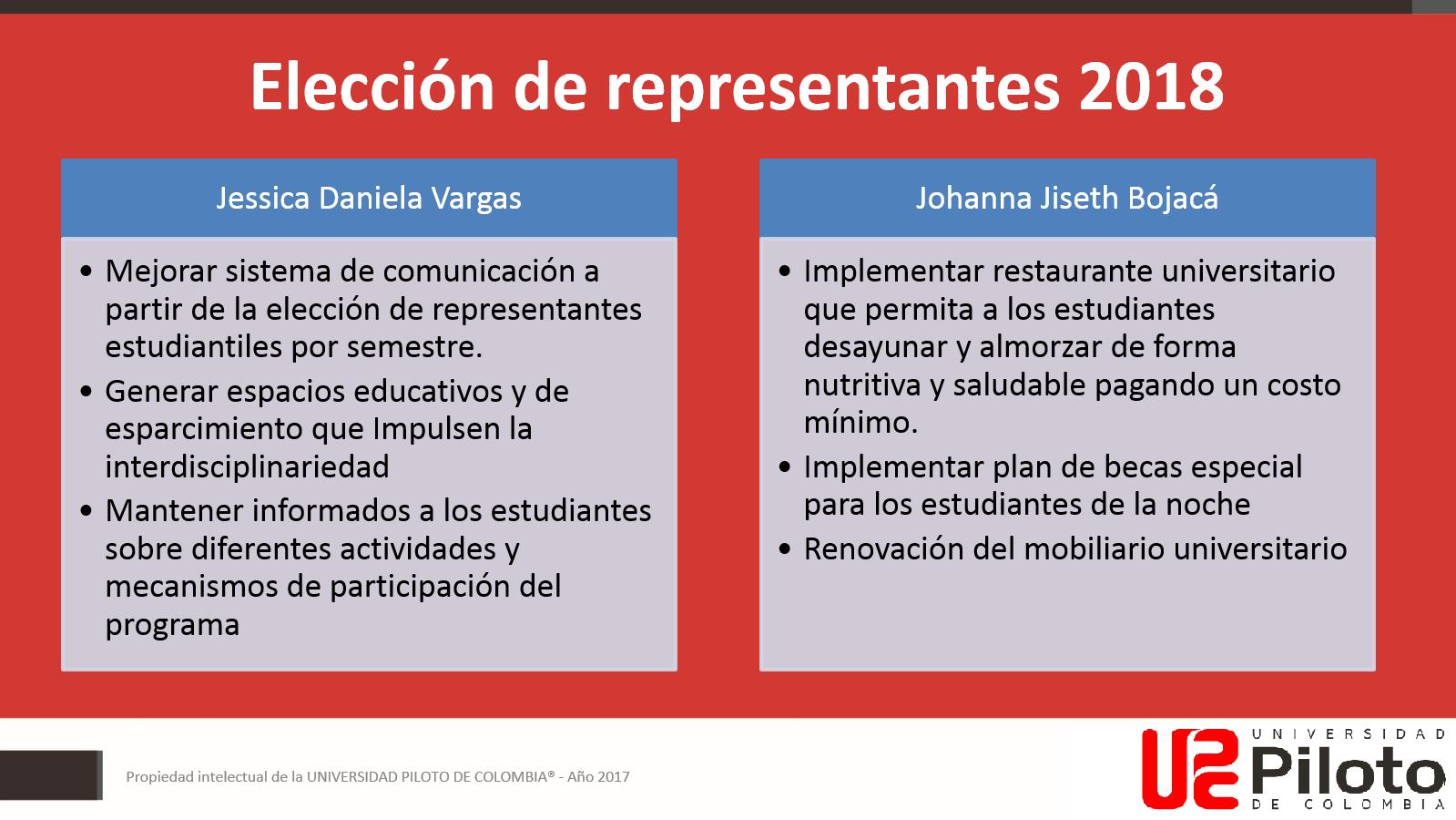 Representantes 2018