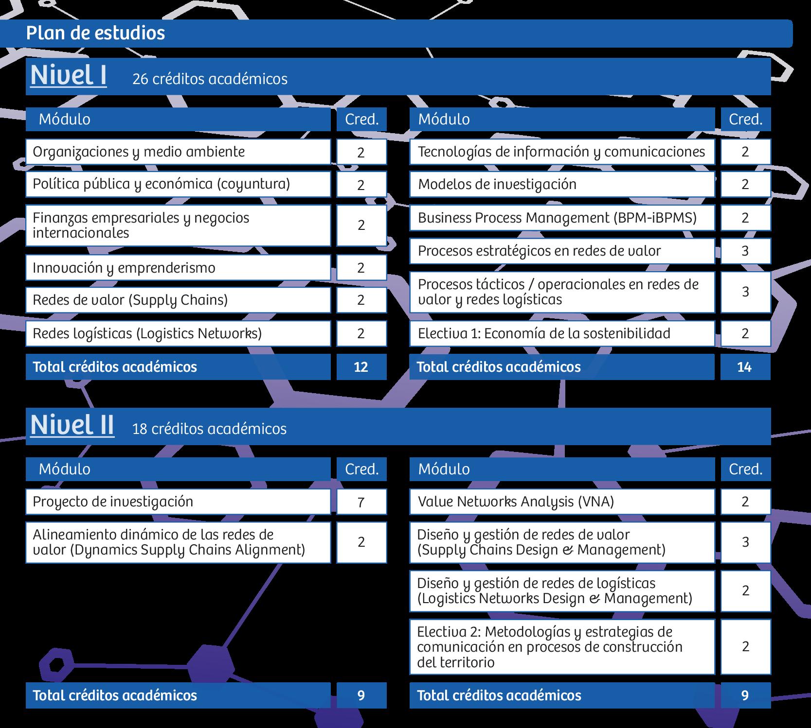 Plan de estudios ML