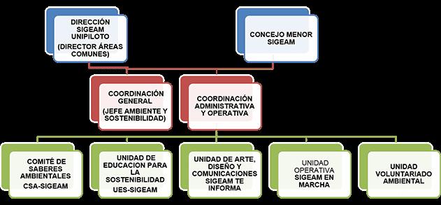 figura-1-doc1