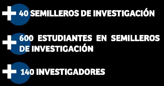 datos-grupos-investigacion-upc