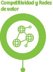 icon4b-mejores-investigacion-upc