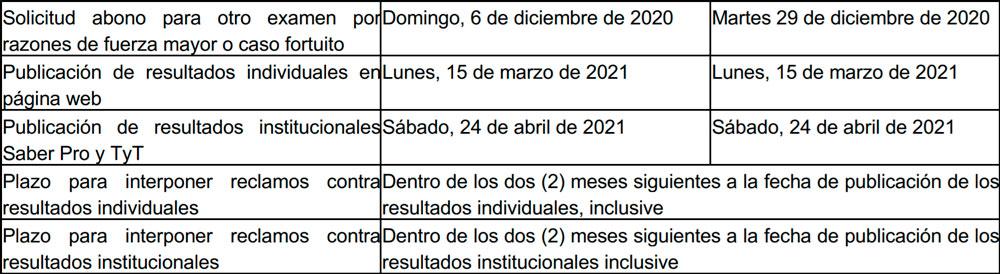 fechas2-saber-pro-2020