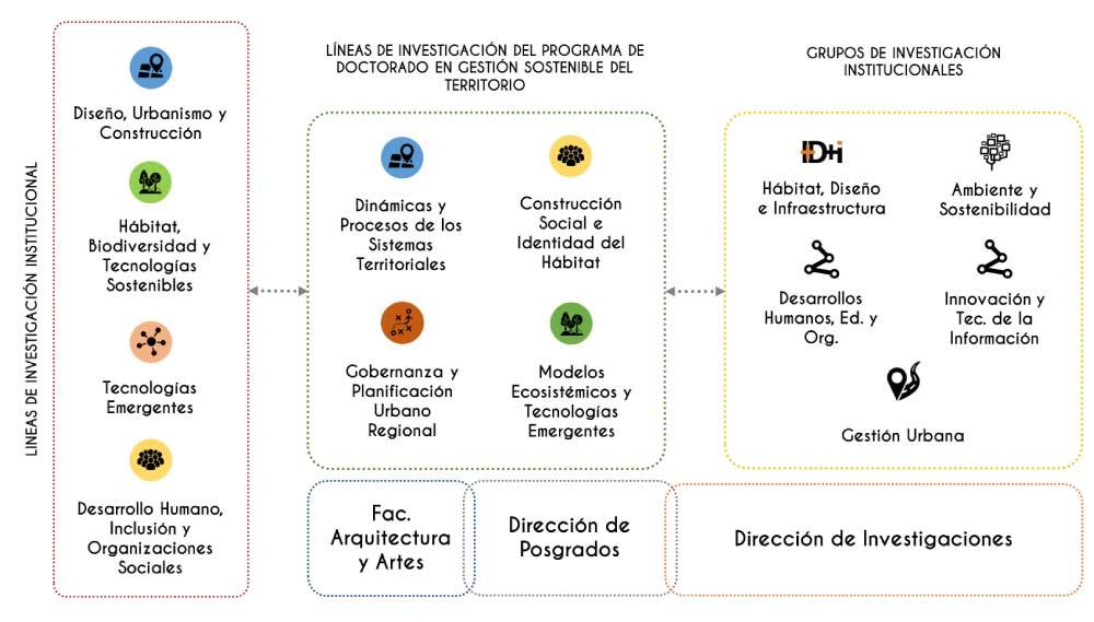 grafic2-dgst