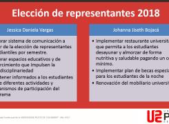 Elección representante estudiantil Psicología