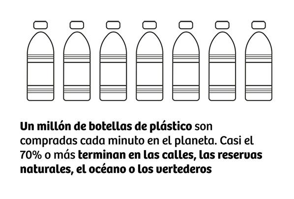 botellasweb