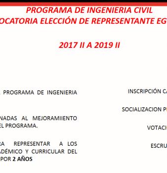 CONVOCATORIA ELECCIÓN DE REPRESENTANTE EGRESADOS